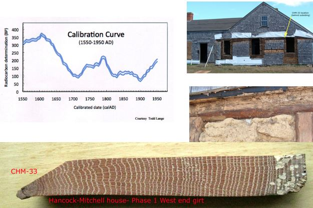 Figure 5. Graph of C14 calibration curve, 1550-1950 AD; location of dendrochronology sample taken from the west end girt of the Hancock-Mitchell House. Photographs by William Flynt and Myron O. Stachiw.